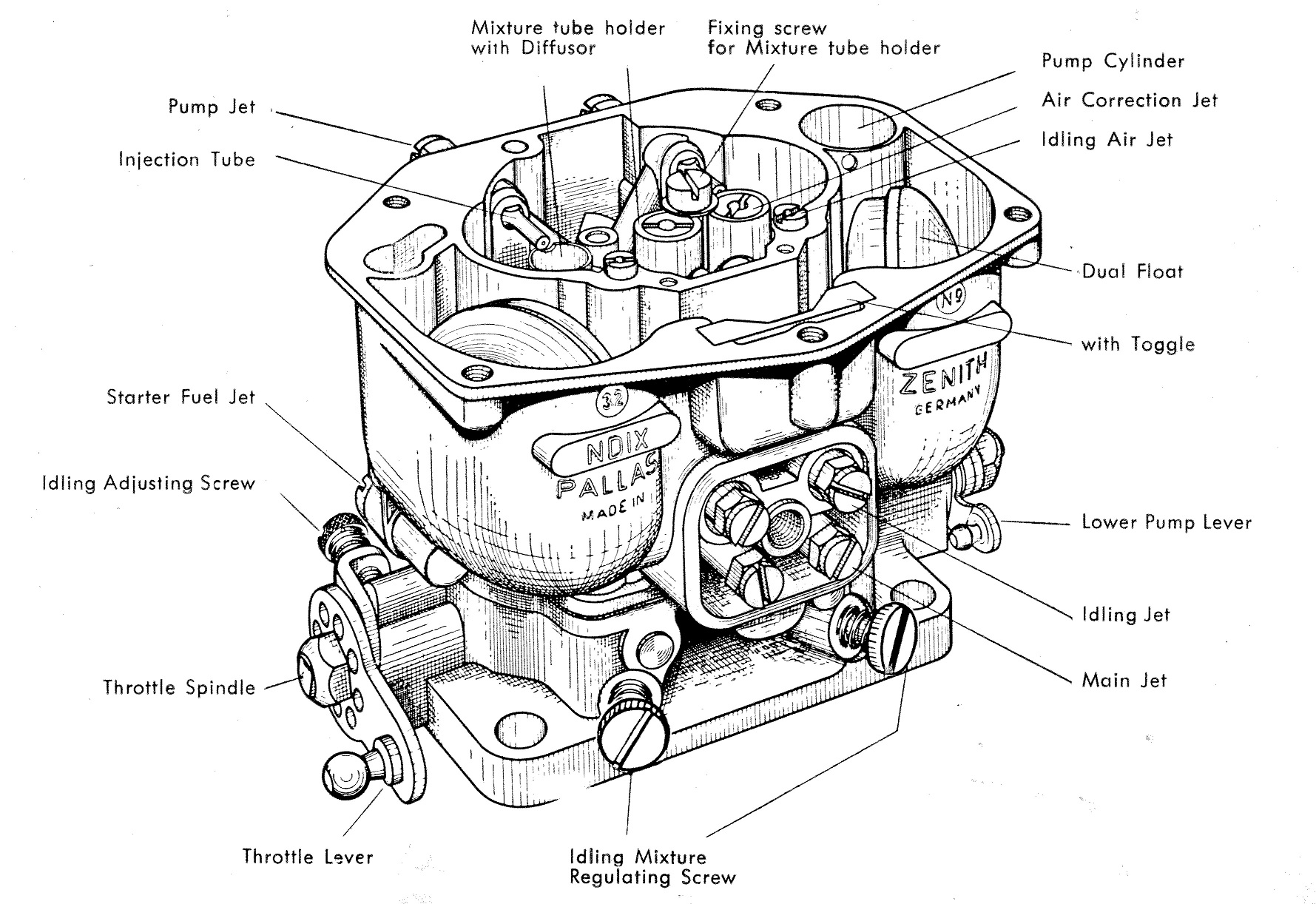 magnum gp 40 engine manual